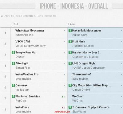 KakaoTalk iPhone