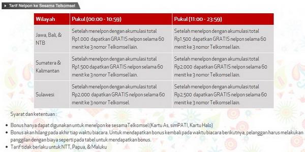 Tarif Nelpon simPATI Loop Ke Sesama Telkomsel