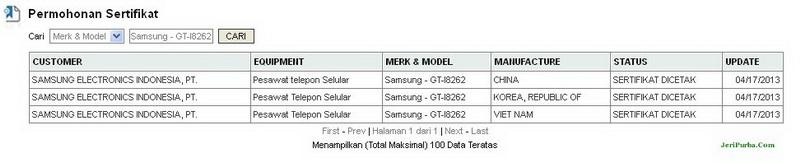 Sertifikat Samsung Galaxy Core Indonesia