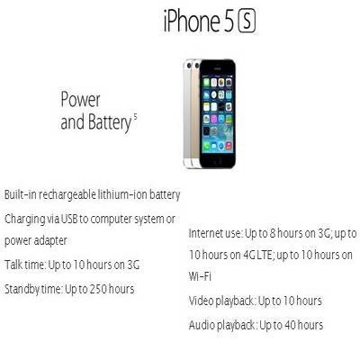 Spesifikasi Baterai iPhone 5S
