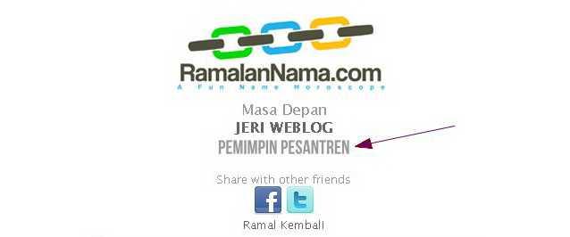 Makna dan Arti Nama di RamalanNama.Com