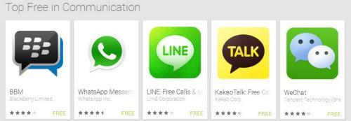 aplikasi chat android terpopuler
