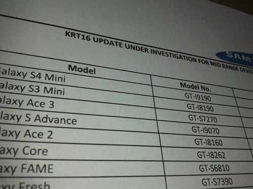 Update Android 4.4 Kitkat Untuk HP Samsung