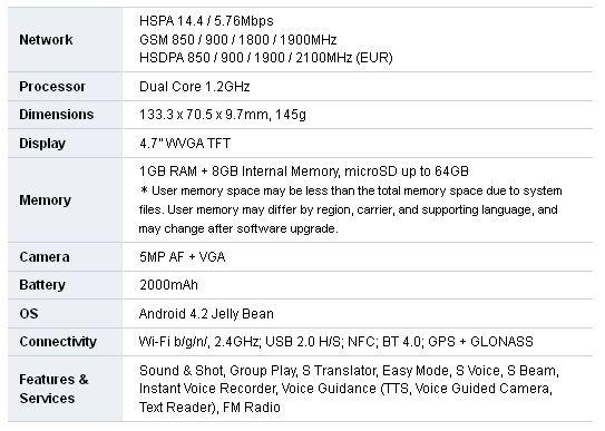 Fitur dan Spesifikasi Samsung Galaxy Core Advance