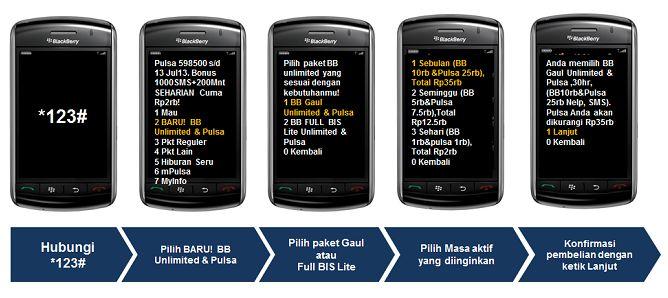 Cara membeli paket BB unlimited 10 ribu bulanan xl