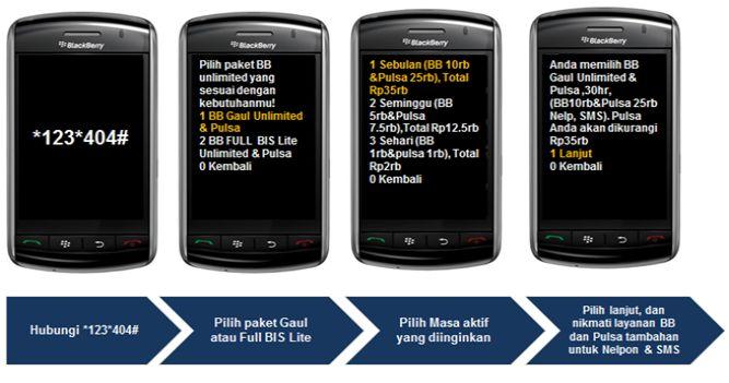 Cara mengaktifkan paket BlackBerry unlimited 10 ribu bulanan dari xl