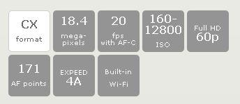 Fitur dan Spesifikasi Nikon 1 V3