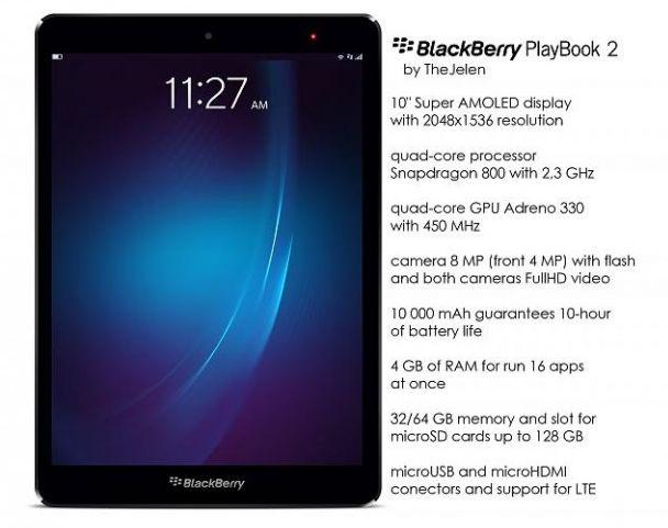 Fitur dan Spesifikasi Tablet BlackBerry PlayBook 2