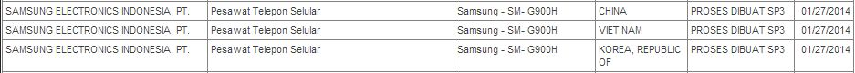 Permohonan Sertifikasi Samsung Galaxy S5 (SM-G900H) - www.postel.go.id