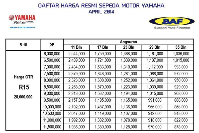 Harga Motor Yamaha R15 2014