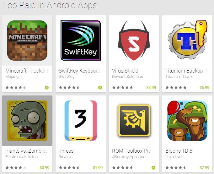 TOP Aplikasi Berbayar Untuk Android