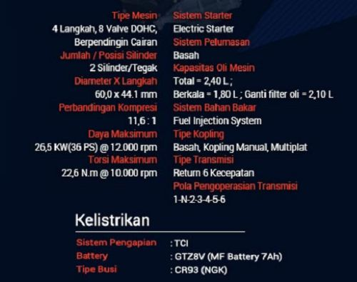Spesifikasi Motor Yamaha R25 - Mesin dan Kelistrikan