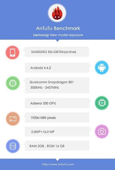 Spesifikasi Samsung Galaxy S5 Active (SM-G870A)