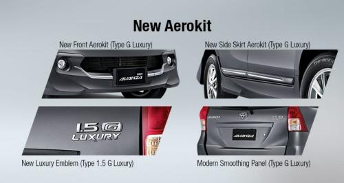Eksterior Mobil Toyota Avanza Luxury