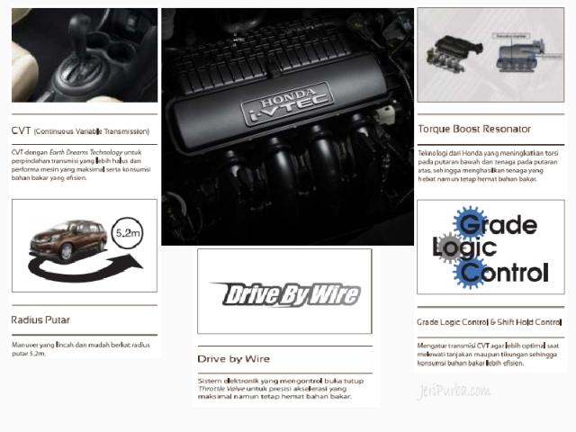 Teknologi dan Mesin Honda Mobilio RS