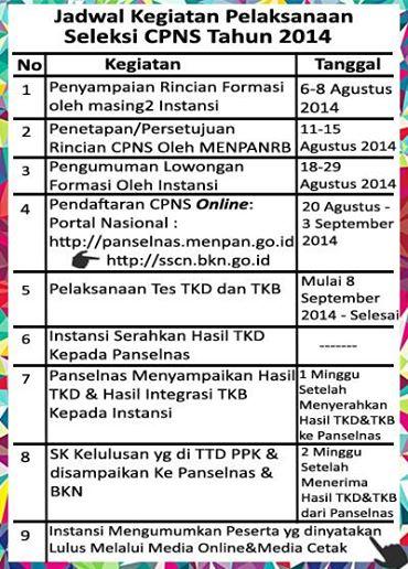 Jadwal Registrasi dan Pendaftaran CPNS 2014 Online