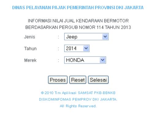 Nilai Jual Kendaraan Bermotor Honda HR-V DKI Jakarta
