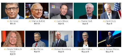 Daftar Orang Terkaya Di Amerika Versi Majalah Forbes