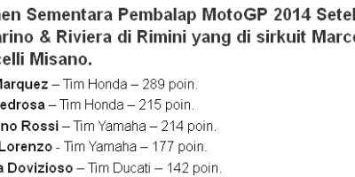 Klasemen Sementara MotoGP 2014 Setelah Seri San Marino