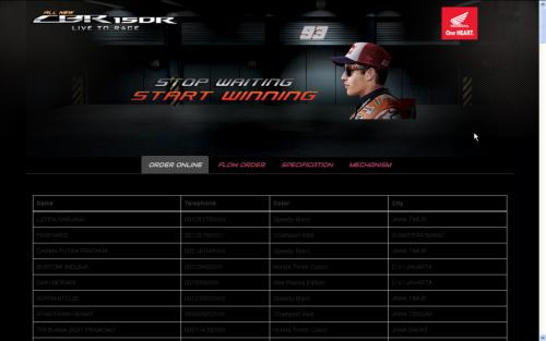 Situs Pemesanan Inden Honda CBR 150R di www.madeofchampion.com.