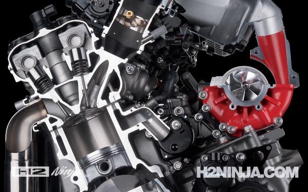 Gambar Bagian Mesin Kawasaki Ninja H2 2015-2