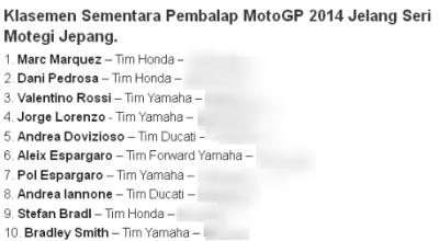 Update Klasemen Sementara MotoGP 2014 Jelang Seri Motegi Jepang
