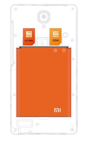 Fitur Dual SIM Pada Redmi Note
