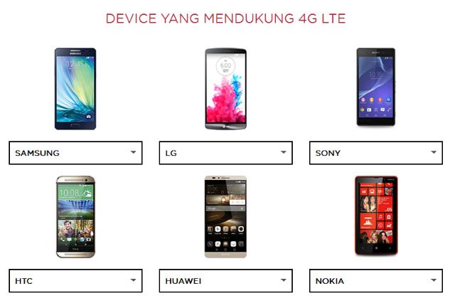 Daftar Tablet dan Ponsel LTE Yang Bisa Dipakai Untuk Layanan Telkomsel 4G.