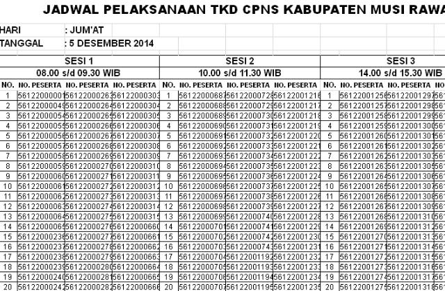 Download Jadwal Tes CPNS Musi Rawas Utara