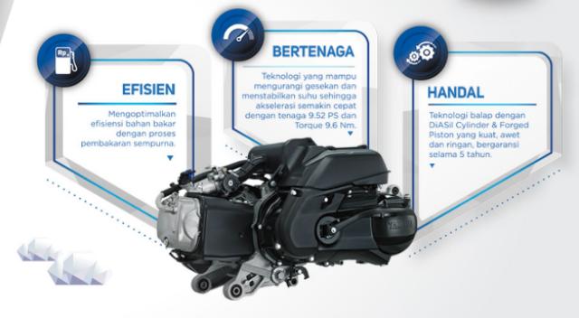 Fitur dan Spesifikasi Mesin Yamaha Mio M3 Blue Core