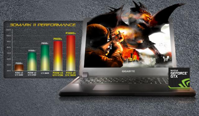 Spesifikasi Laptop Gaming Gigabyte P35X v3.