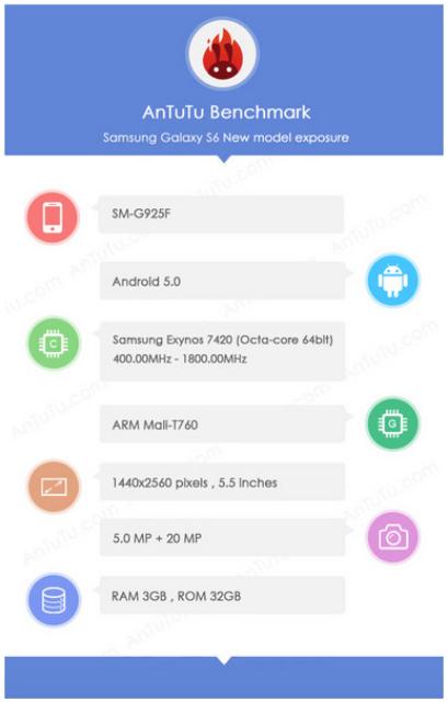Spesifikasi Samsung Galaxy S6 (SM-G925F) - Antutu Benchmark.