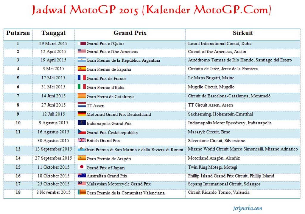 Download Kalender Dan Jadwal MotoGP 2015