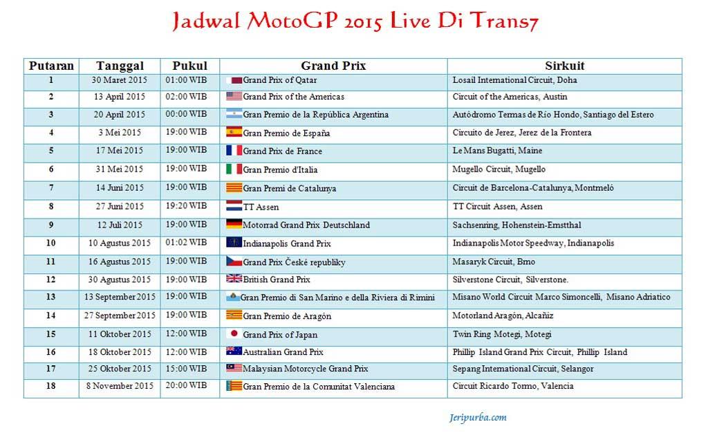 Jadwal Siaran Langsung MotoGP 2015 Di Trans7