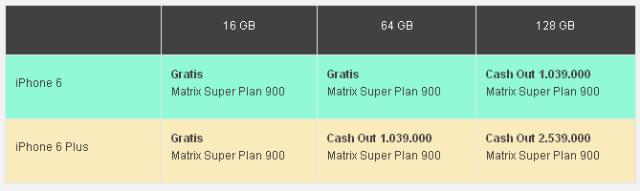 Harga iPhone 6 Bundling Dengan Indosat Matrix Super Plan
