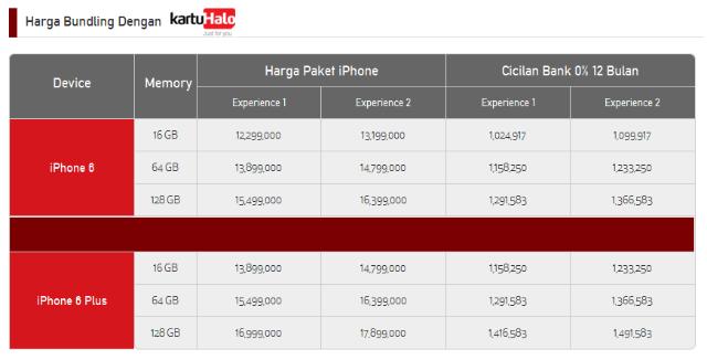 Harga iPhone 6 Bundling Dengan Kartu Halo Telkomsel
