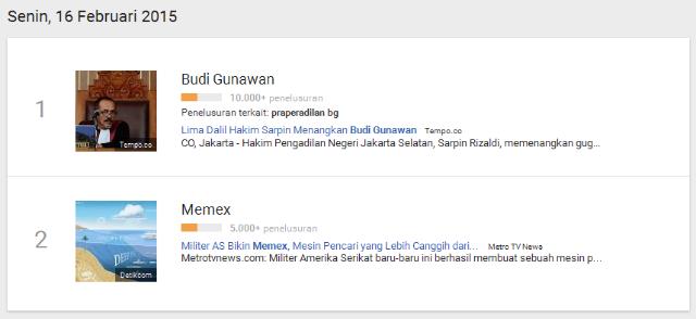 Komjen Budi Gunawan Jadi Trending Topic Di Google