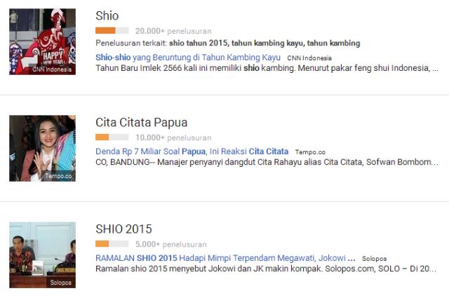 Shio dan Shio 2015 Jadi Trending Topic Di Google Indonesia