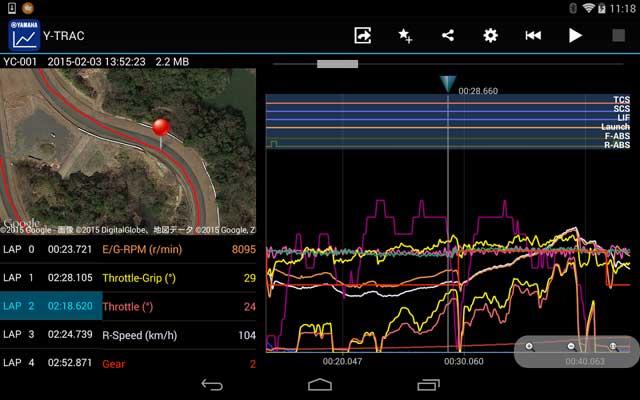 Aplikasi Yamaha Y-TRAC Android Dengan Sistem GPS