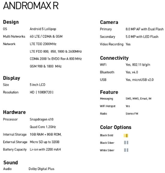 Smartfren Andromax 4G LTE R, Q, Qi, Es, Ec amp; Spesifikasi Lengkap