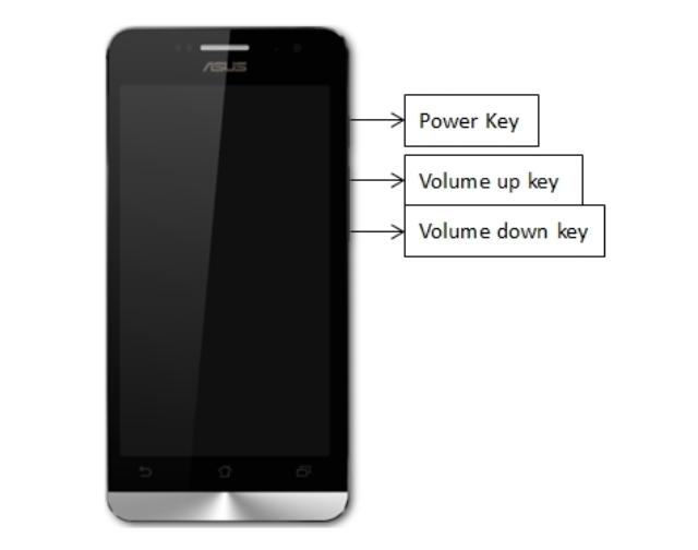 Kombinasi Tombol Screenshot Pada Asus Zenfone 2.