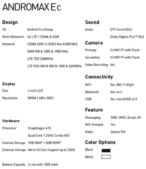 Spesifikasi Smartfren Andromax Ec 4G LTE