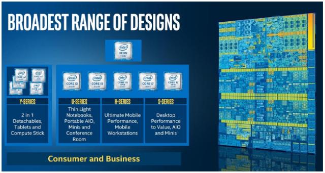 Kelebihan Prosesor Intel Skylake