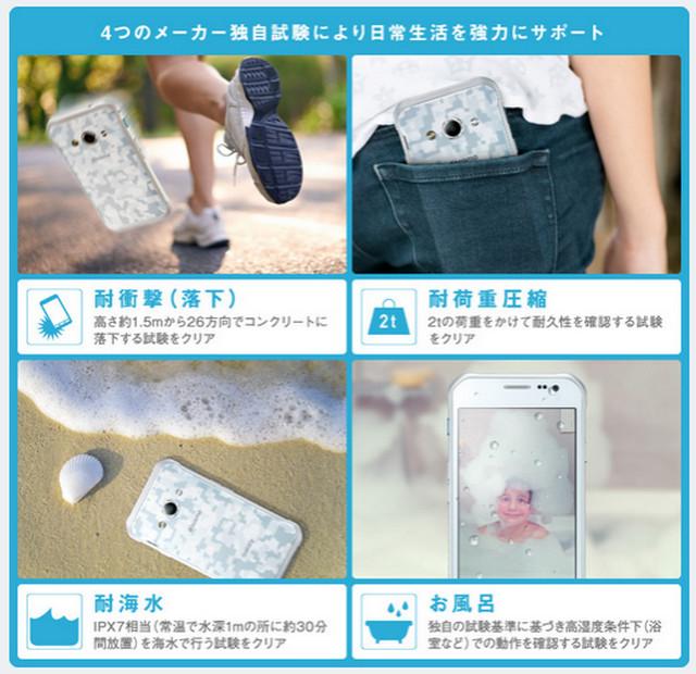 Kelebihan Samsung Galaxy Active Neo