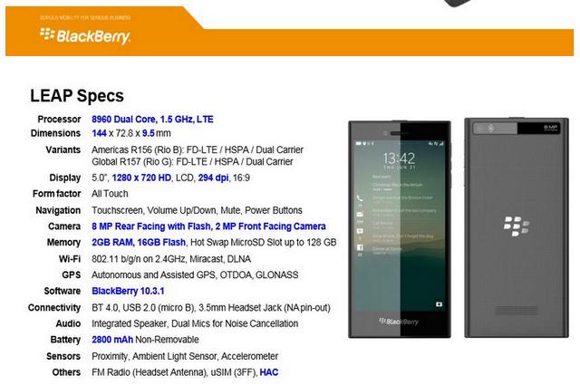 Spesifikasi BlackBerry Leap Di Indonesia