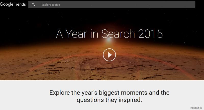 Pencarian Terpopuler di Google Selama 2015