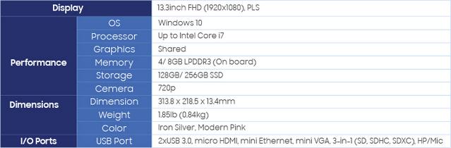 Fitur dan Spesifikasi Samsung Notebook 9 13.3-inch