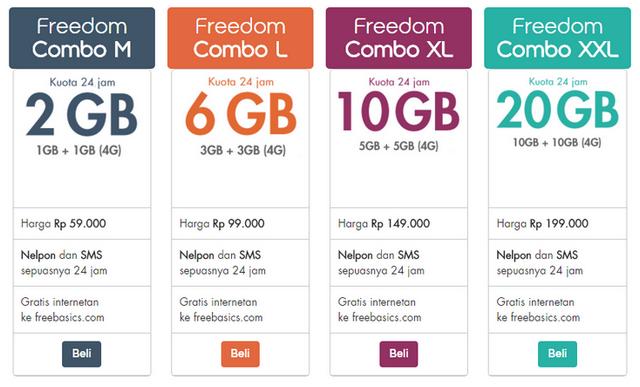 Image Result For Paket Internet Ooredooa