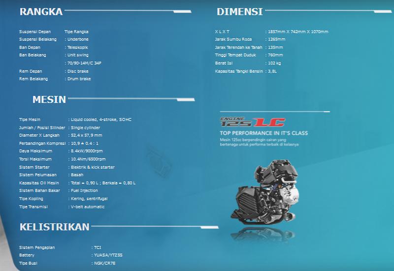 Spesifikasi Teknis Yamaha Aerox 125 LC