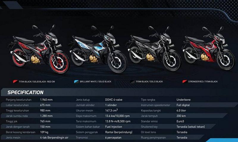 Spesifikasi dan Pilihan Warna Satria F150 Terbaru